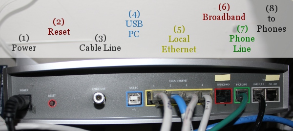2Wire 3800HGV B rear?resized600%2C268 att uverse wiring diagram efcaviation com att uverse wiring diagram at reclaimingppi.co
