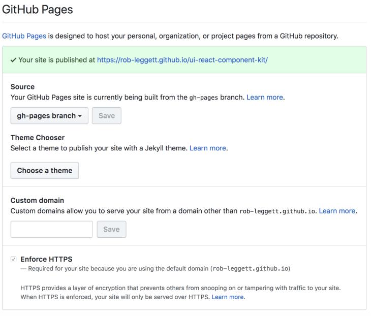 Github settings github pages Diagram