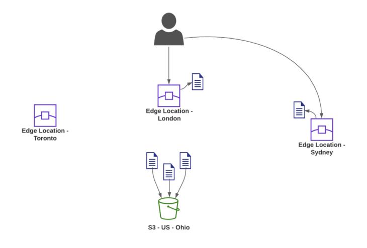 Data in Multiple Geo Locations - Simplified Representation