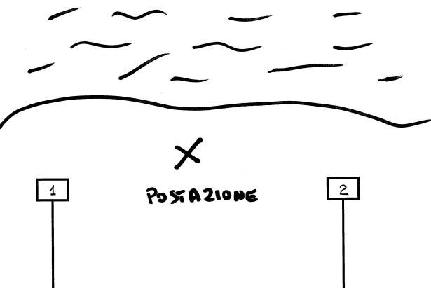Come funziona una gara di pesca la postazione
