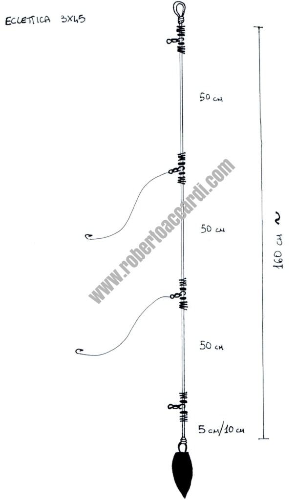 Eclettica la montatura a 4 snodi di Roberto Accardi combinazione 3