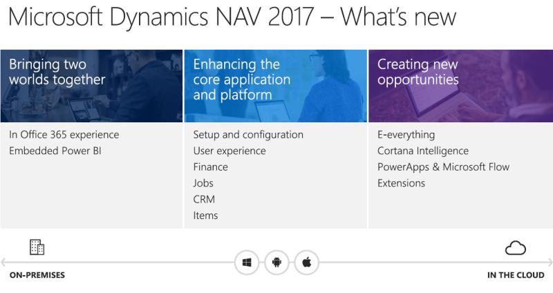 nav-2017-whats-new-flyer