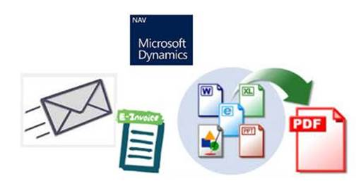 """How to"""" print reports to PDF and send email – Roberto Stefanetti NAV"""