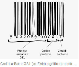 Barcodes & QRCodes in Dynamics 365 Business Central SaaS - Microsoft