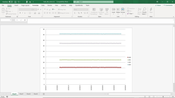 run a macro when certain cells change in Excel to plot MQTT data