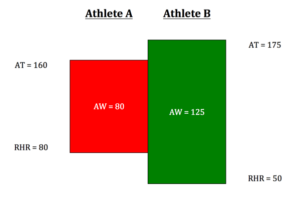 https://i2.wp.com/robertsontrainingsystems.com/wp-content/uploads/2014/09/AW-Comparison.png?resize=601%2C397