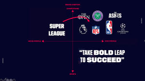 Super League Brand Vision