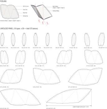 03-panels