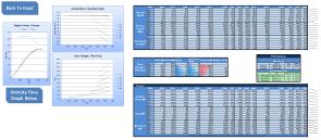 Gearbox Analysis: Spreadsheet