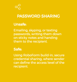 Password Sharing