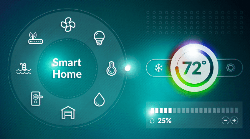 Artificial Intelligence and Smart Homes