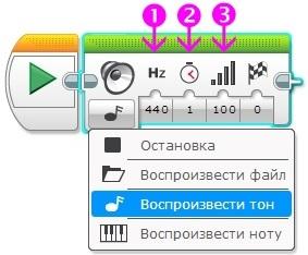 Программный блок Звук.