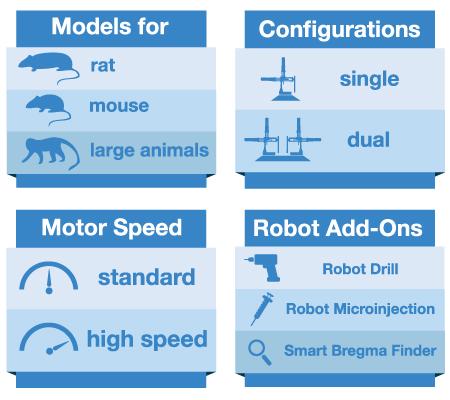 robot stereotaxic instrument rat brain atlas integration