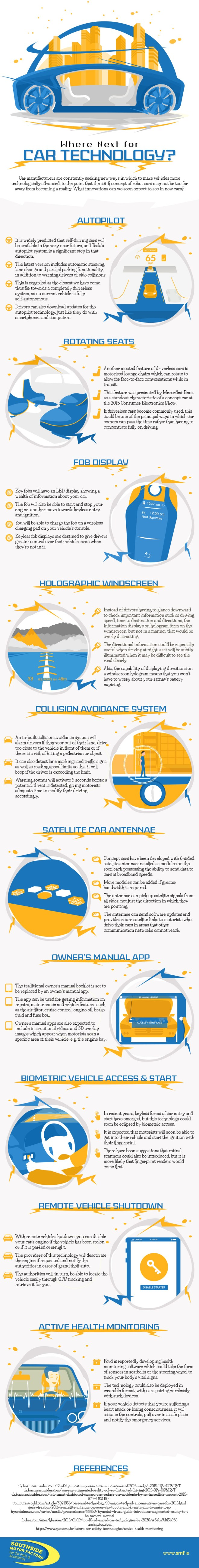 infographic – Where-next-for-car-technology