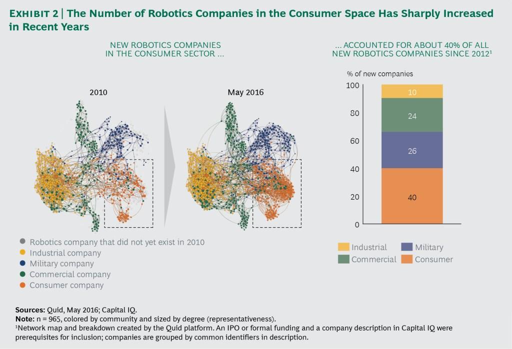 Gaining-Robotics-Advantage_2