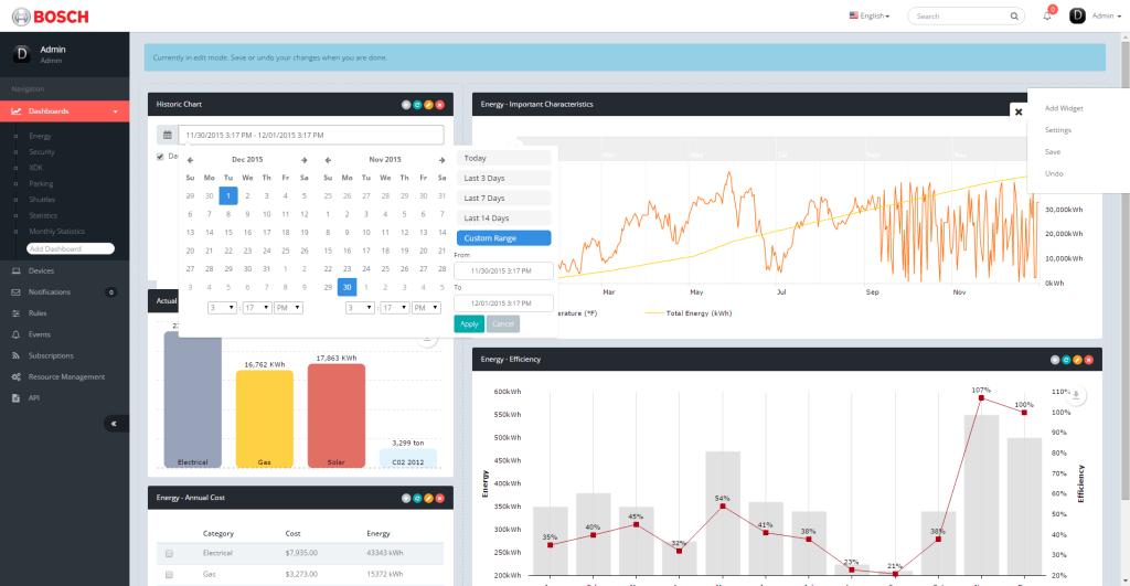 Bosch XDK Portal
