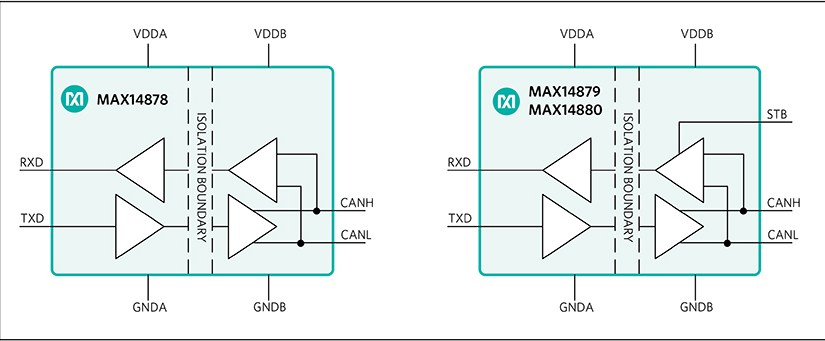 Maxim introduces isolated controller area network transceivers with 'robust communications for industrial systems'