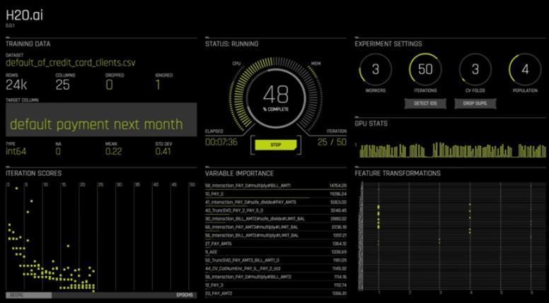 H2O.ai enhances H2O Driverless AI with new 'time series' version