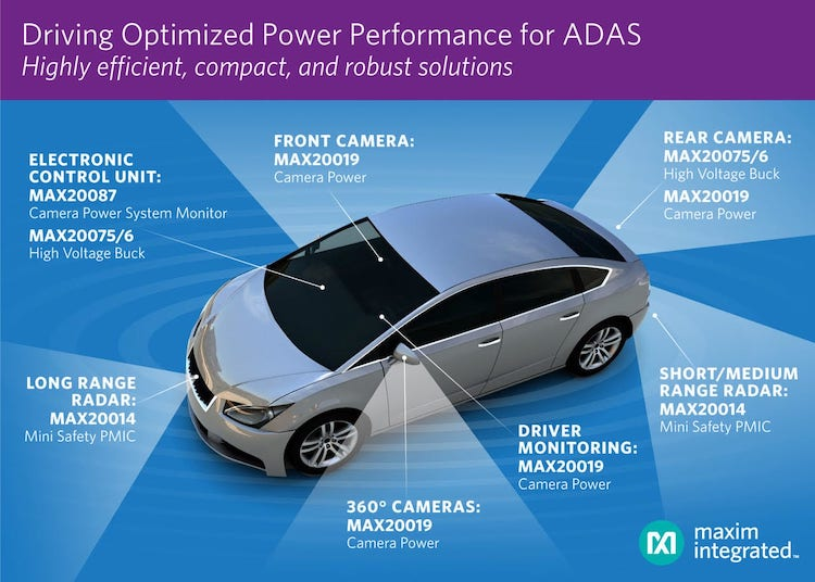 maxim Power-for-ADAS copy