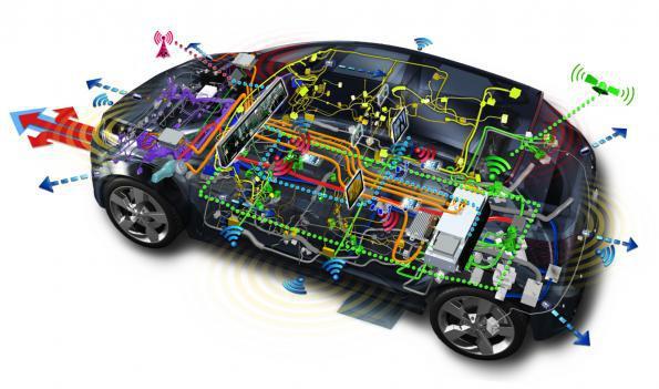 automotive electronics car image