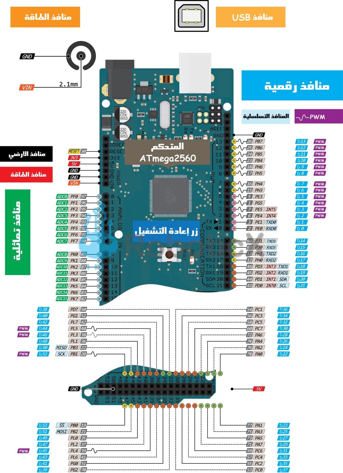 arduino-mega2560