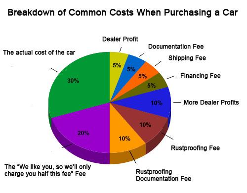 car-costs.jpg