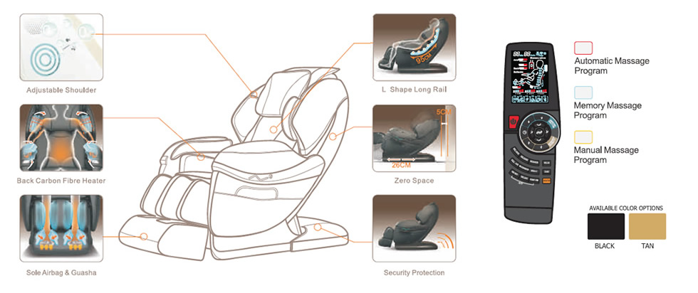Robotouch Dreamline Intelligent 3-D Zero Gravity Massage Chair With Bluetooth, Android/IOS App, Magnetic Therapy - New Full Featured Luxury Shiatsu Chair - Color Rose Red.-253