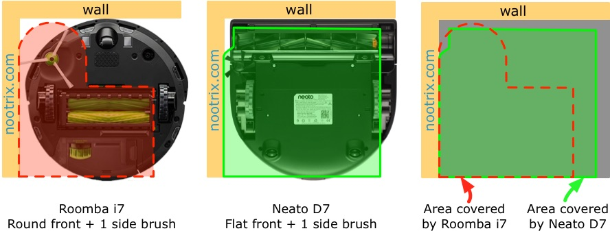 neatoD7 vs Roomba i7 Area Coverage Comparison