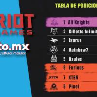 Este fin de semana se define uno de los finalistas del Clausura de la Liga Latinoamérica de League of Legends