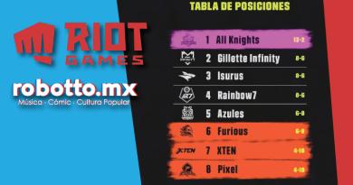 Liga Latinoamérica de League of Legends