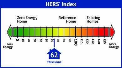 HERS_Index_Scale_Final_EDITABLE