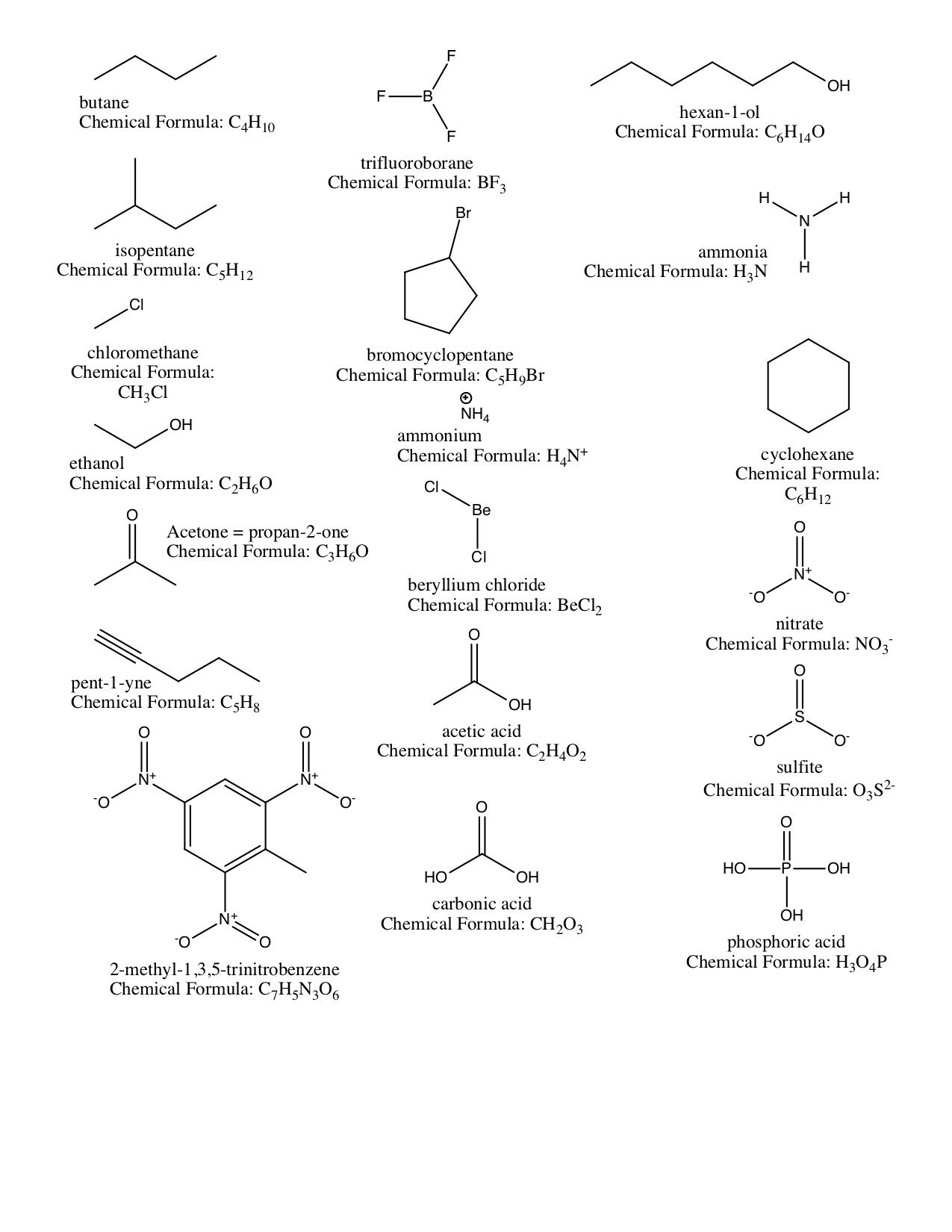 Chem Recitations