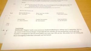 Amendement bij bestemmingsplan postkantoor over borging uiterlijk (2)