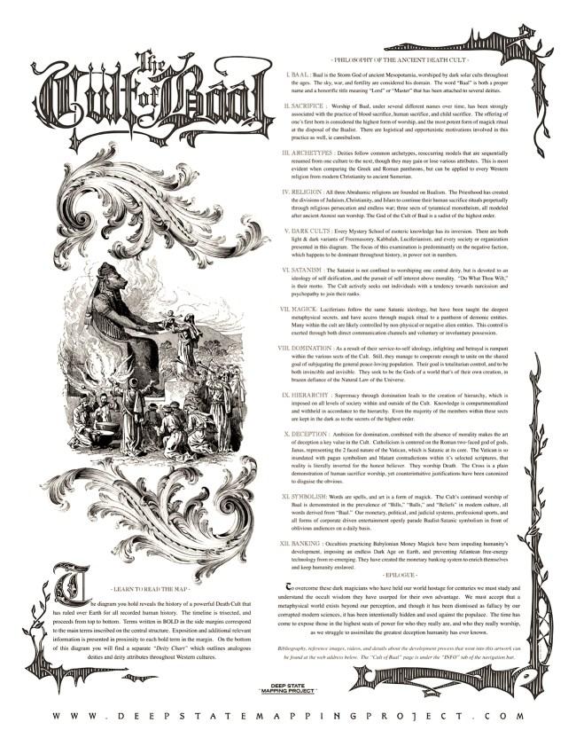 Dylan Louis Monroe - The Cult of Baal