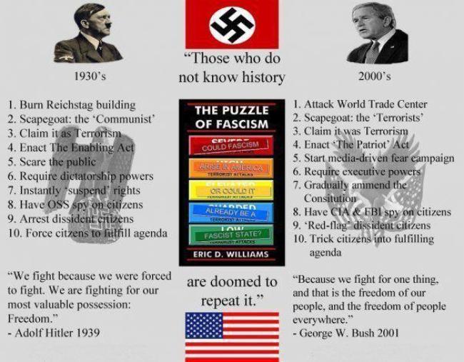 Bush versus Hitler   History Repeats (foto Tom Heneghan Briefings)