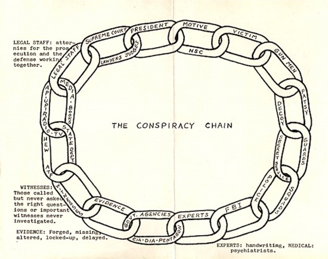 Conspiracy Chain Diagram (foto Mae Brussel)
