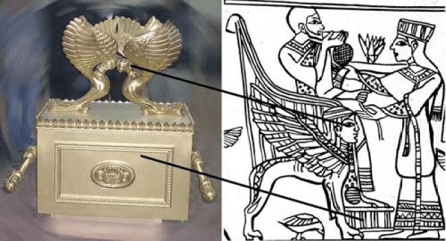 Cherubim op reconstructie van de Ark vergeleken met ivoorsnijwerk (foto talivirtualmidrash)