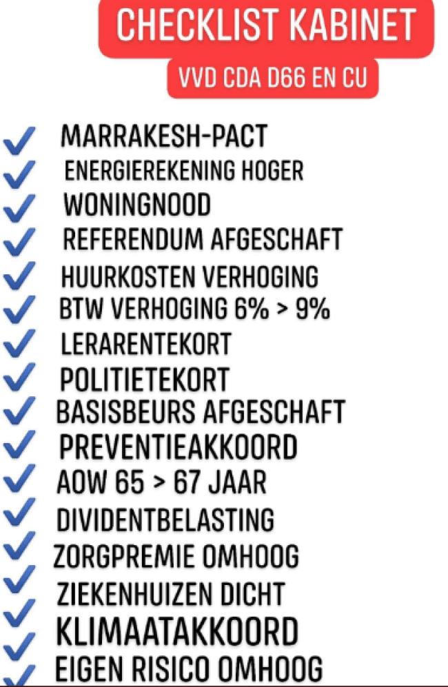 Checklist kabinet met Mark Rutte aan het roer (foto Faith Freedom Dutch)