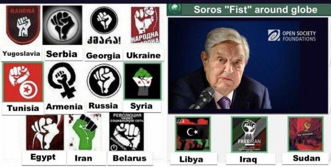 "Soros ""Fist"" around the globe (foto nTwitter)"