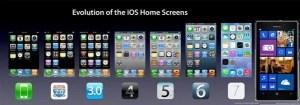 iOSEvolution