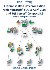 Enterprise Data Synchronization with Microsoft SQL Server 2008 and SQL Server Compact 3.5