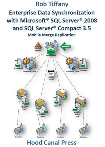 Enterprise Data Synchronization with Microsoft SQL Server 2008 and SQL Server Compact 3.5