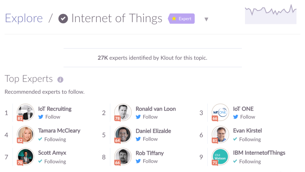 Top Internet of Things Influencers for 2017