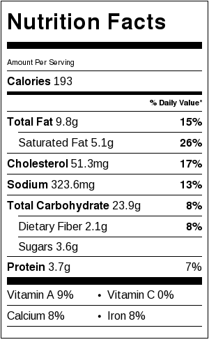 Nutrtion info for Gluten Free Cornbread Drop Biscuits
