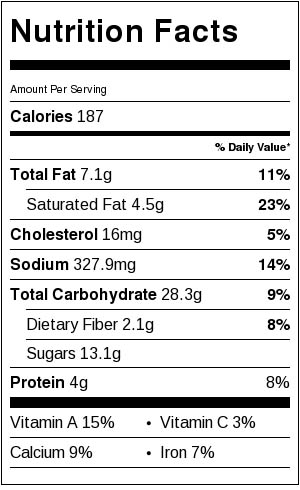 Carrot Spiced Muffins - Nutrtion Facts