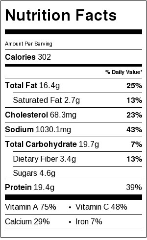 Sweet Potato Salmon Melts - Nutrtion Facts