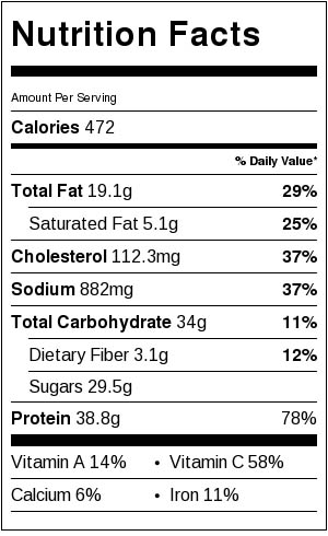 Nutrtion Facts for One Pan Apricot Chicken
