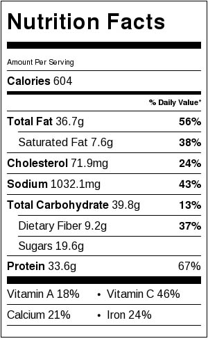 Easy Greek Salmon Salad - Nutrition Facts
