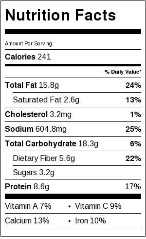 pesto-hummus-nutrtion-facts
