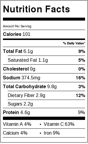Creamy Brussels Sprouts and Artichoke Dip - Nutrition facts